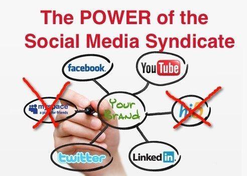 Social Media Marketing Ideas: The Power of Social Media Syndicate