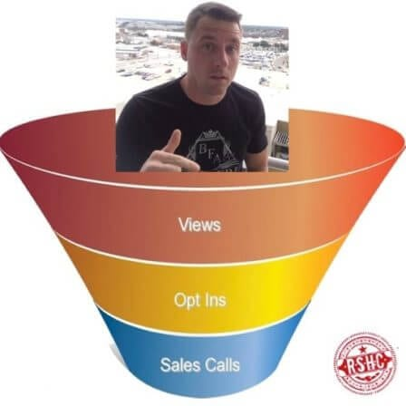 The Simplest 4 Step Lead Generating Funnel Ever